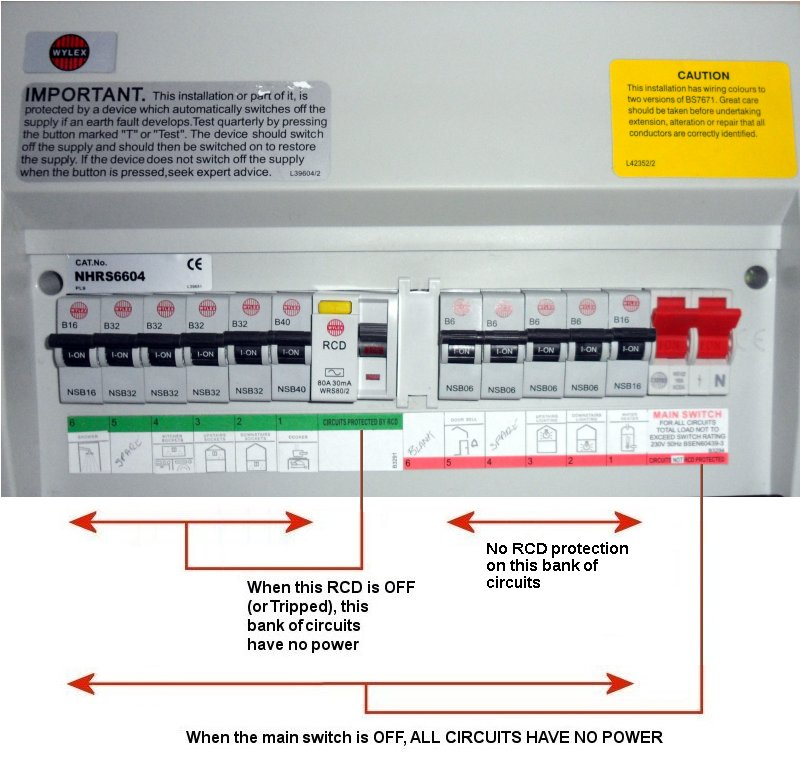 Attractive split load consumer unit wiring diagram illustration impressive split load consumer unit wiring diagram how to wire split eec247 guide to dealing with an electrical emergency cheapraybanclubmaster Image collections