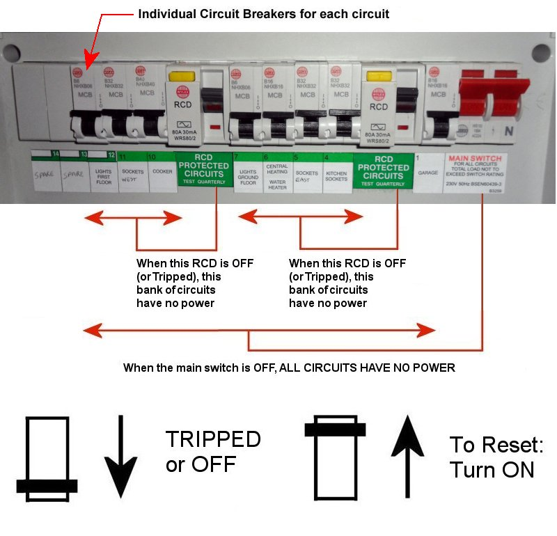 Rcbo consumer unit wiring diagram