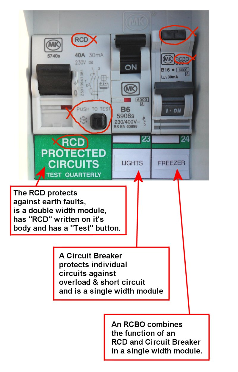 Eec247 guide to dealing with an electrical emergency to identify the rcd and circuit breakers look for the clues the rcbo is cheapraybanclubmaster Choice Image